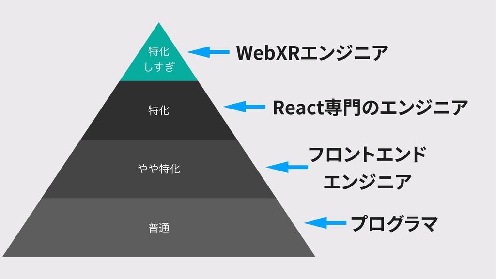 プログラマ フロントエンド エンジニア React専⾨のエンジニア WebXRエンジニア ಛԽ...