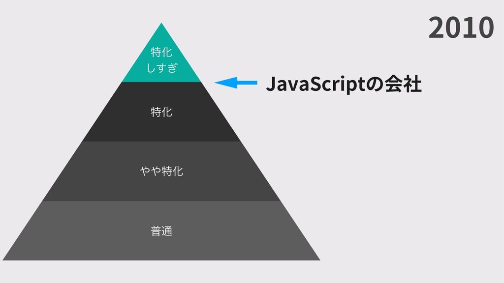 2010 JavaScriptの会社 ಛԽ ͗͢͠ ಛԽ ಛԽ ී௨