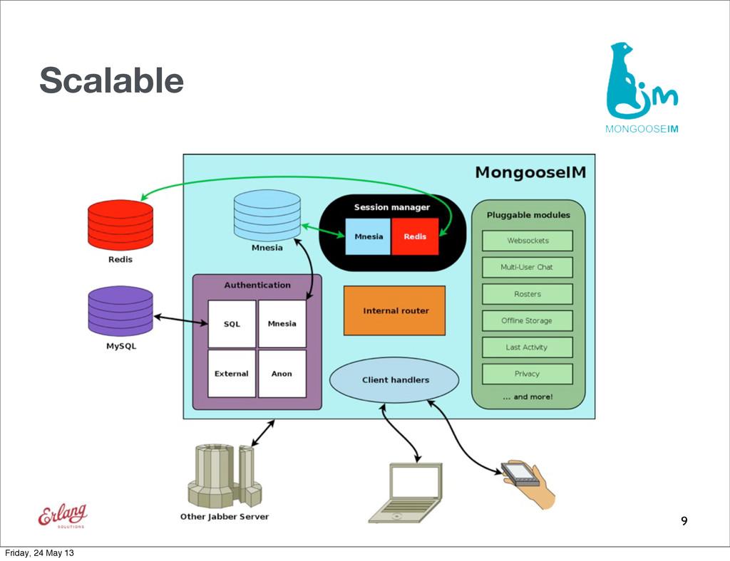© 1999-2013 Erlang Solutions Ltd. Scalable 9 Fr...