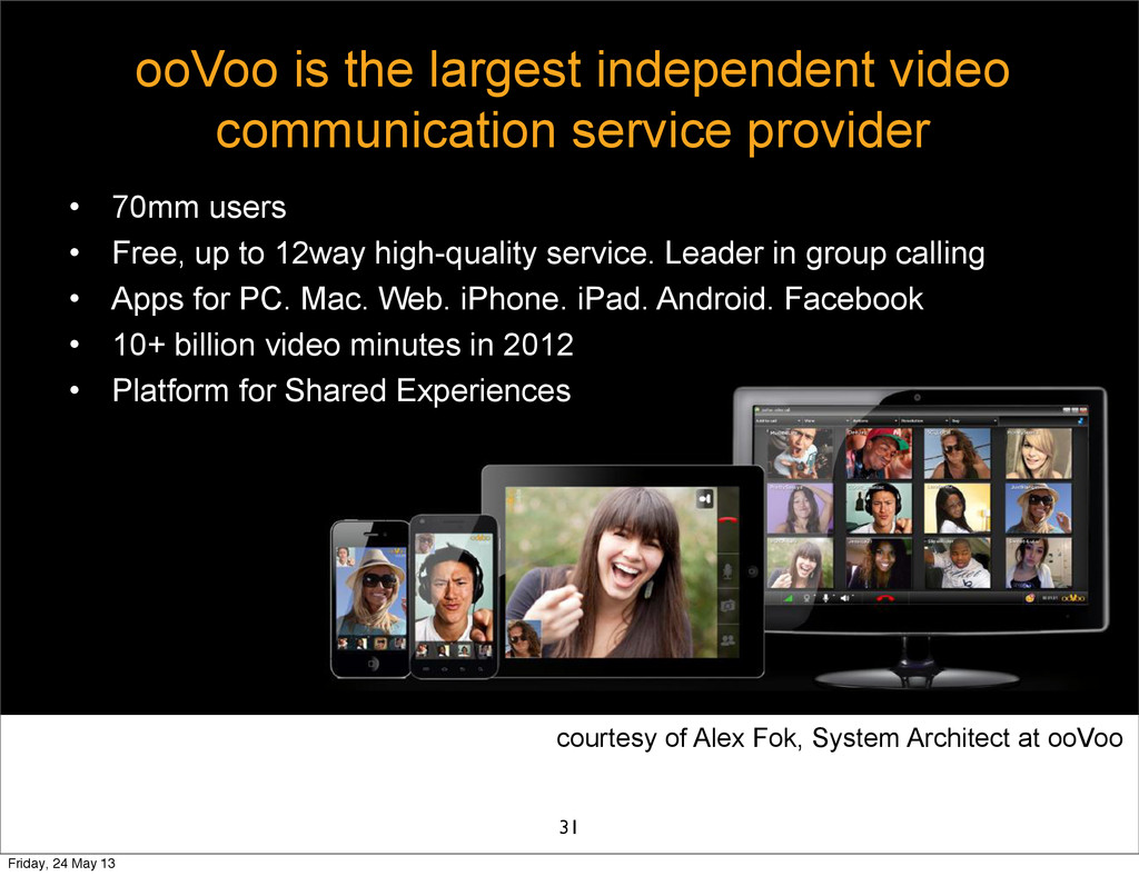 31 ooVoo is the largest independent video commu...