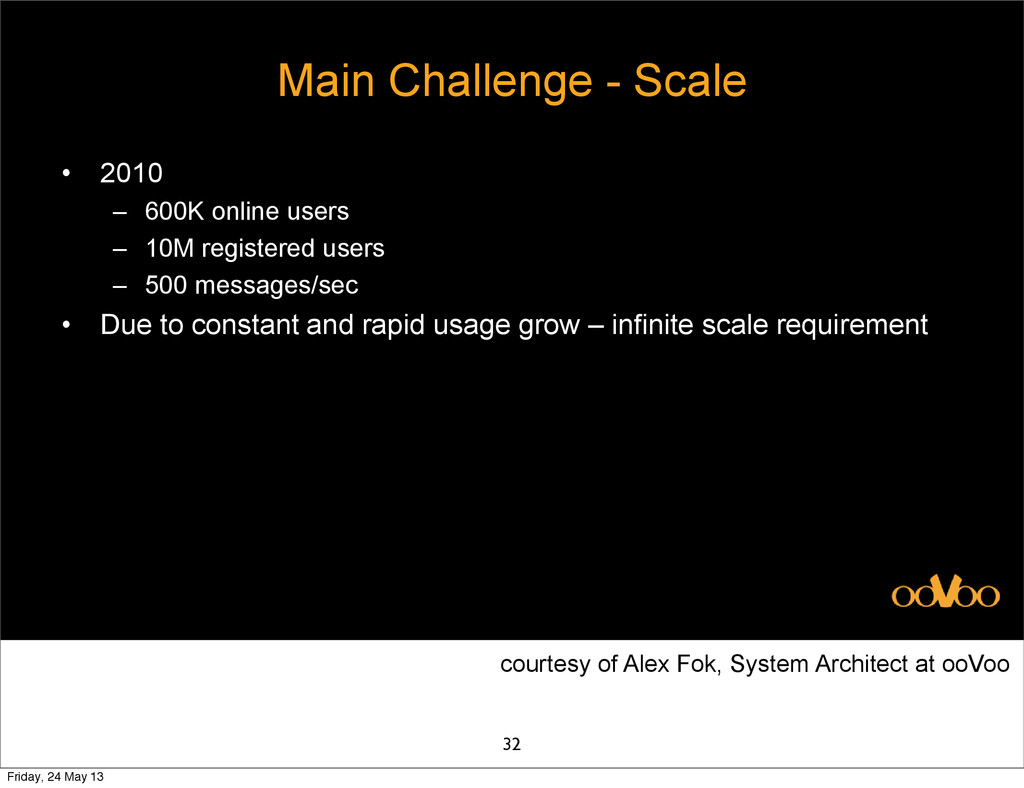 32 Main Challenge - Scale • 2010 – 600K online ...
