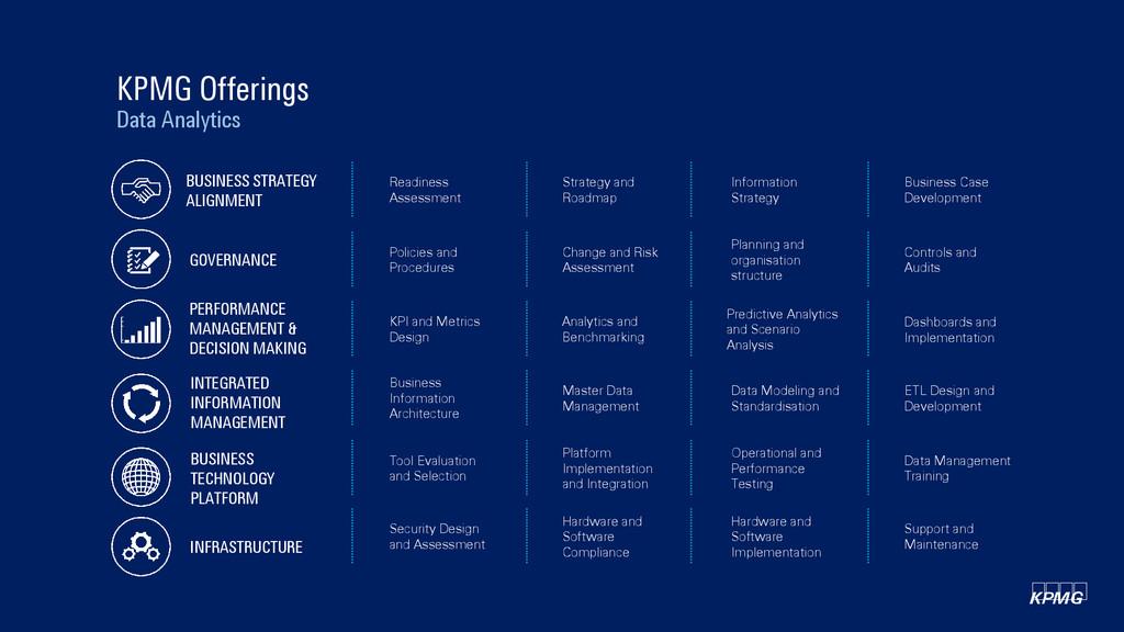 KPMG Offerings Data Analytics Readiness Assessm...