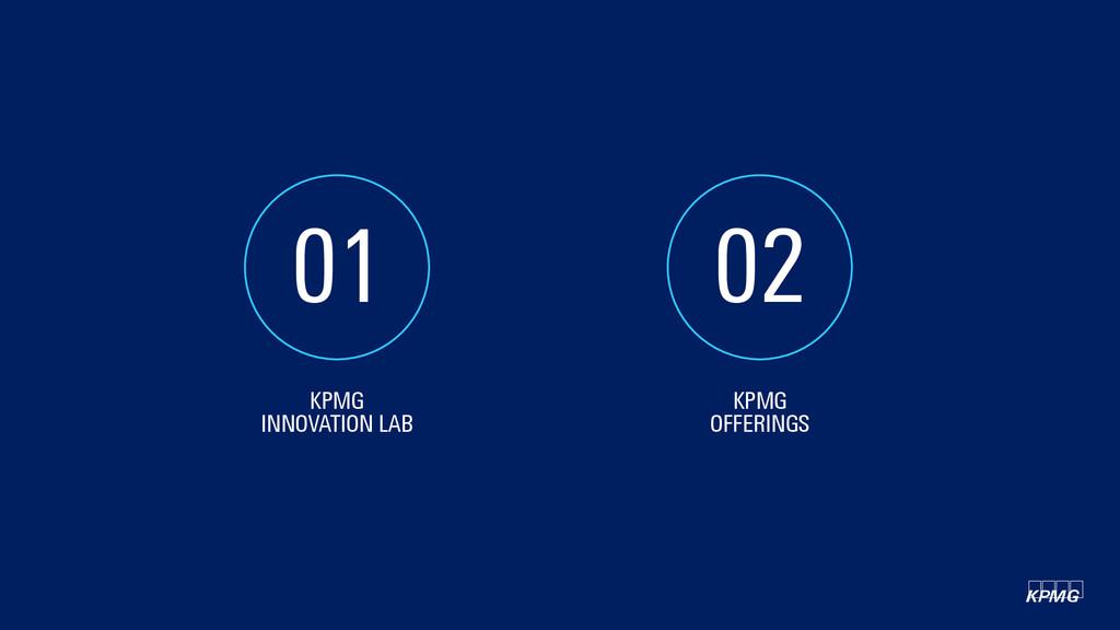 kpmg KPMG INNOVATION LAB 01 KPMG OFFERINGS 02