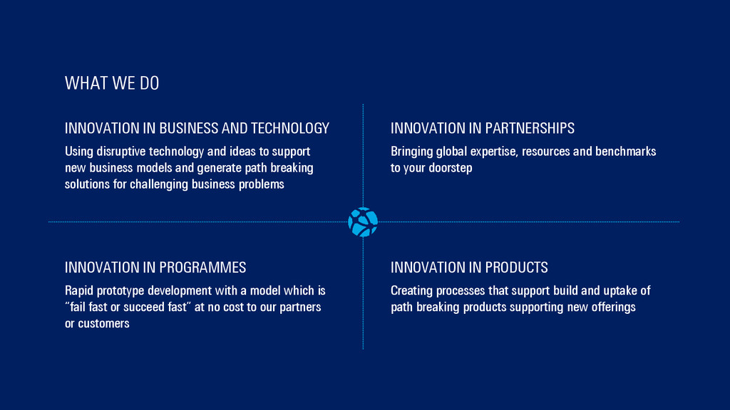 INNOVATION IN PRODUCTS Creating processes that ...