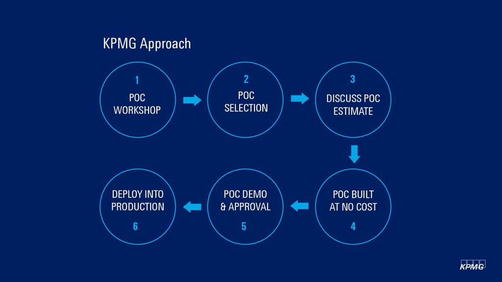 KPMG Approach POC WORKSHOP POC SELECTION DISCUS...