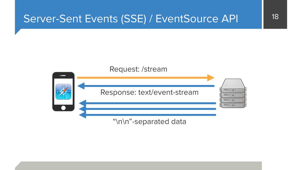 18 Server-Sent Events (SSE) / EventSource API R...