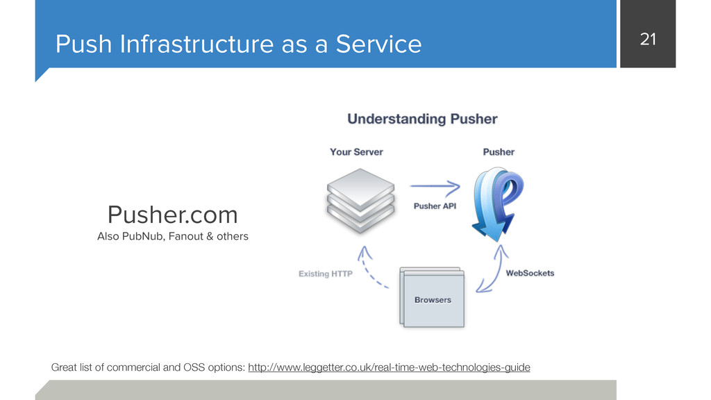21 Push Infrastructure as a Service Pusher.com