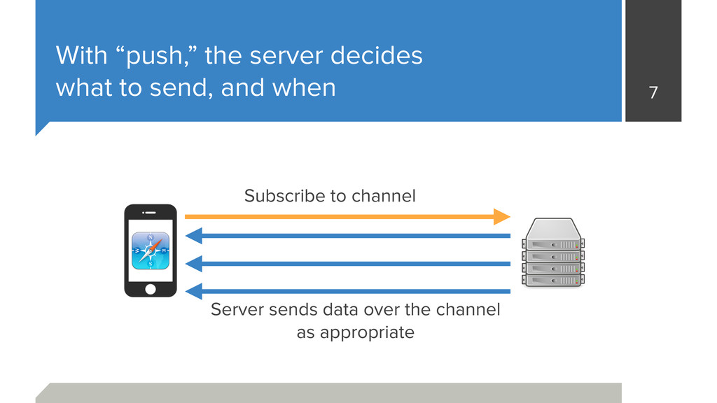 "With ""push,"" the server decides