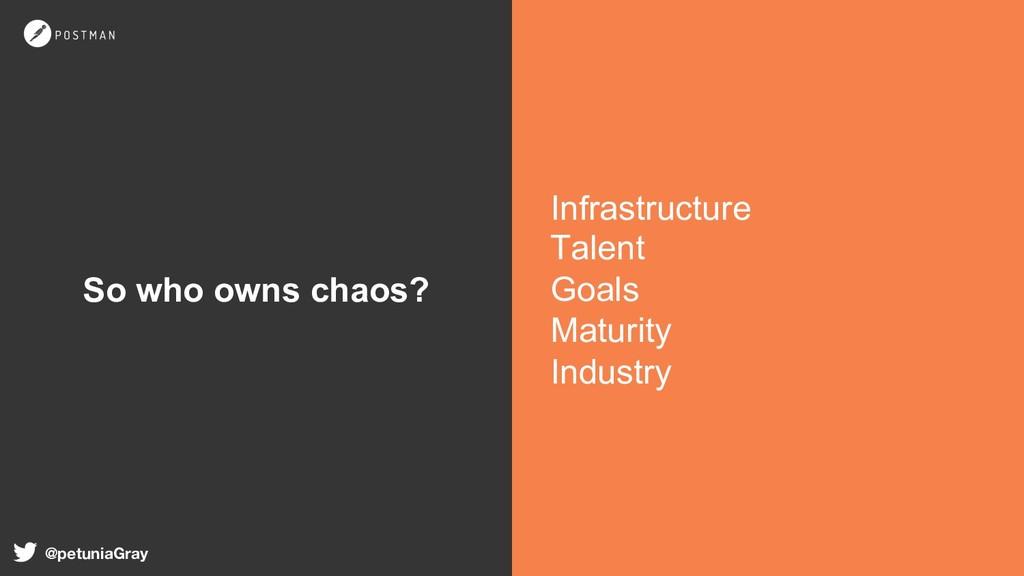 Infrastructure Talent Goals Maturity Industry S...