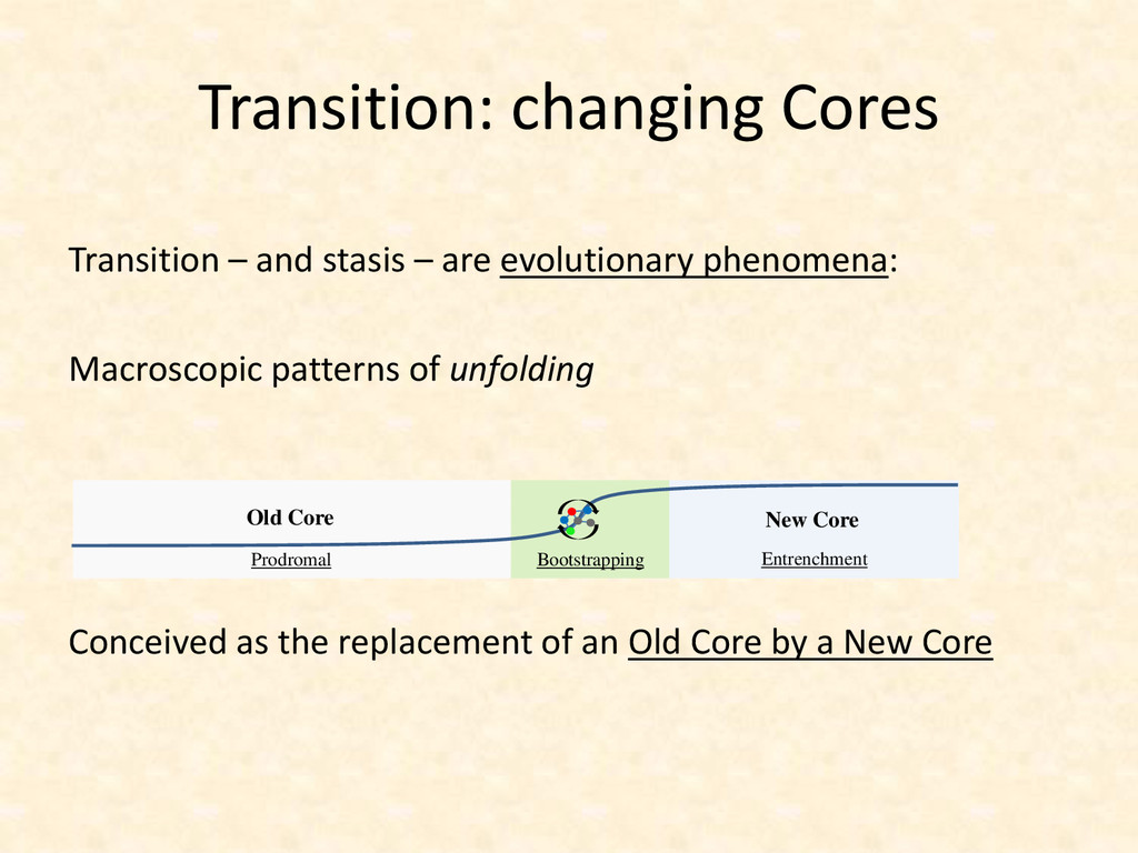 Transition: changing Cores Transition – and sta...