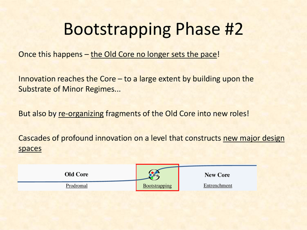Bootstrapping Phase #2 Once this happens – the ...