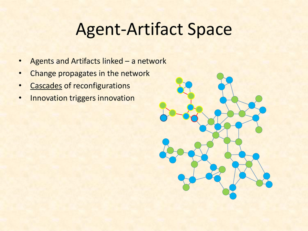 Agent-Artifact Space • Agents and Artifacts lin...