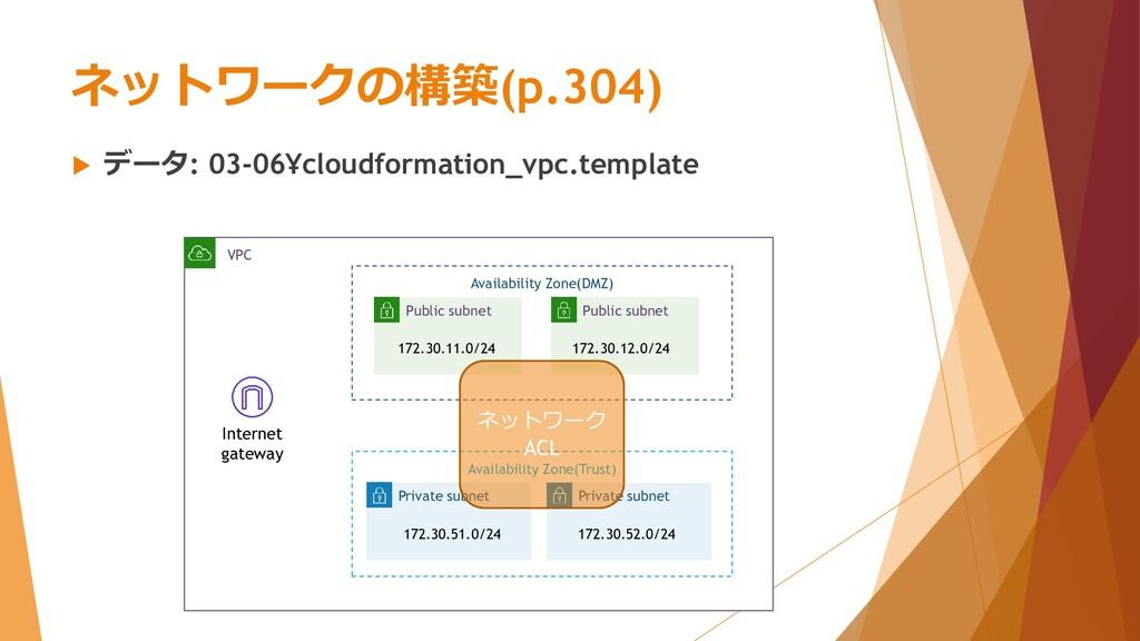 ネットワークの構築(p.304)  データ: 03-06¥cloudformation_vp...