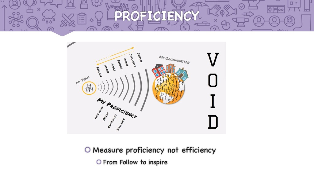 PROFICIENCY š Measure proficiency not efficienc...
