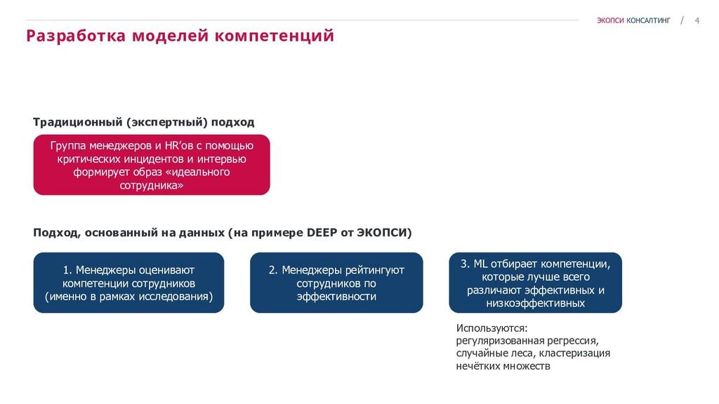 4 / ЭКОПСИ КОНСАЛТИНГ Разработка моделей компет...