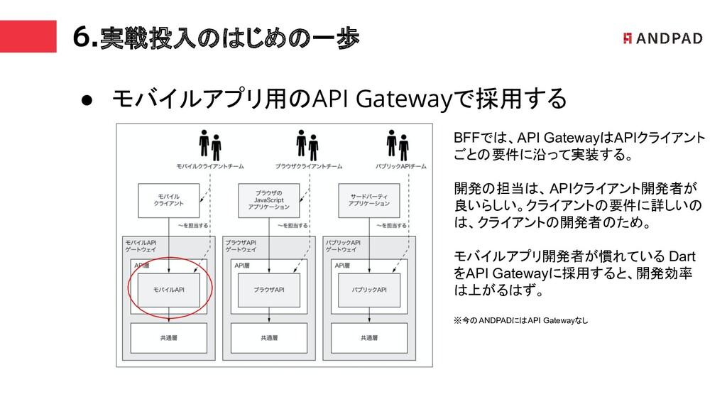 ● モバイルアプリ用のAPI Gatewayで採用する 6.実戦投入のはじめの一歩 BFFでは...