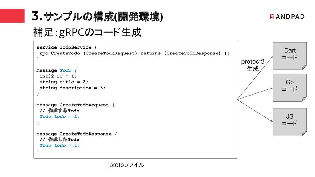 3.サンプルの構成(開発環境) service TodoService { rpc Creat...