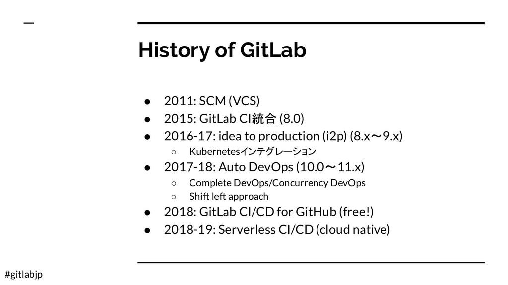 #gitlabjp History of GitLab ● 2011: SCM (VCS) ●...