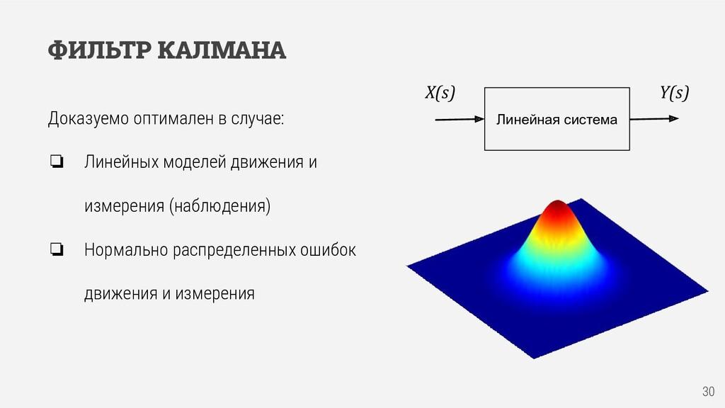 Доказуемо оптимален в случае: ❏ Линейных моделе...