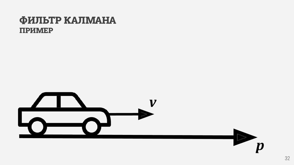 ФИЛЬТР КАЛМАНА ПРИМЕР 32 p v