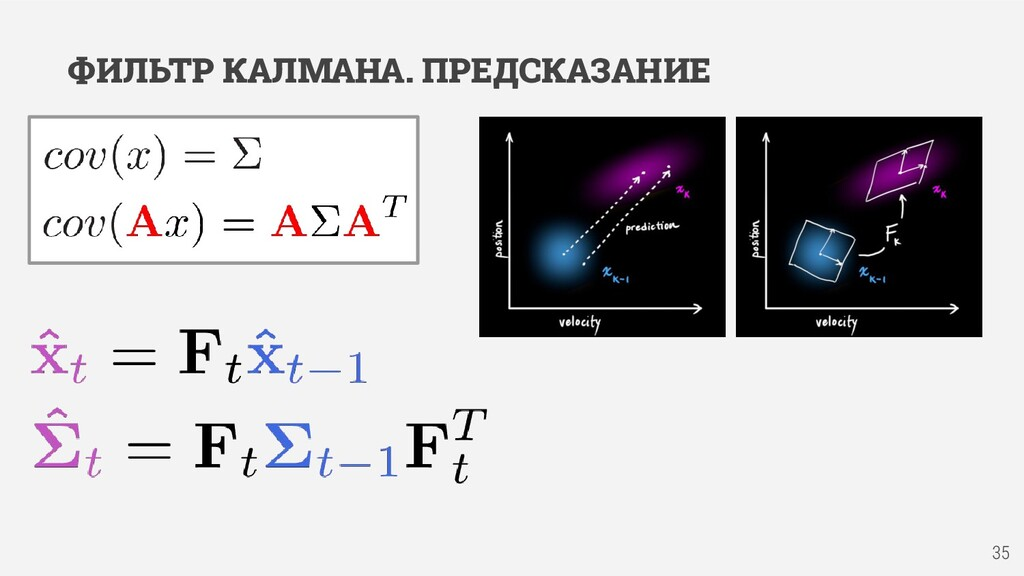 ФИЛЬТР КАЛМАНА. ПРЕДСКАЗАНИЕ 35