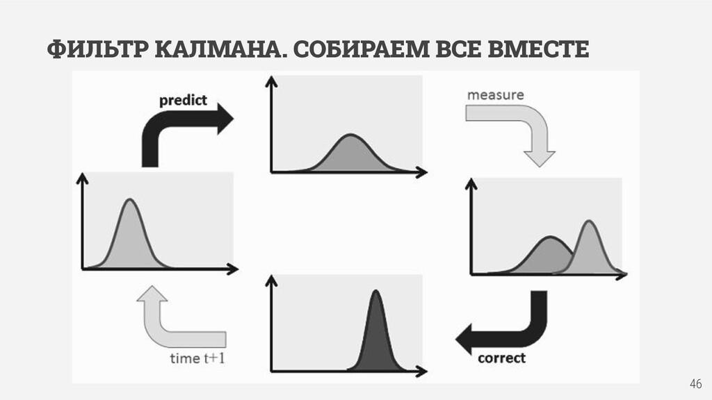 ФИЛЬТР КАЛМАНА. СОБИРАЕМ ВСЕ ВМЕСТЕ 46