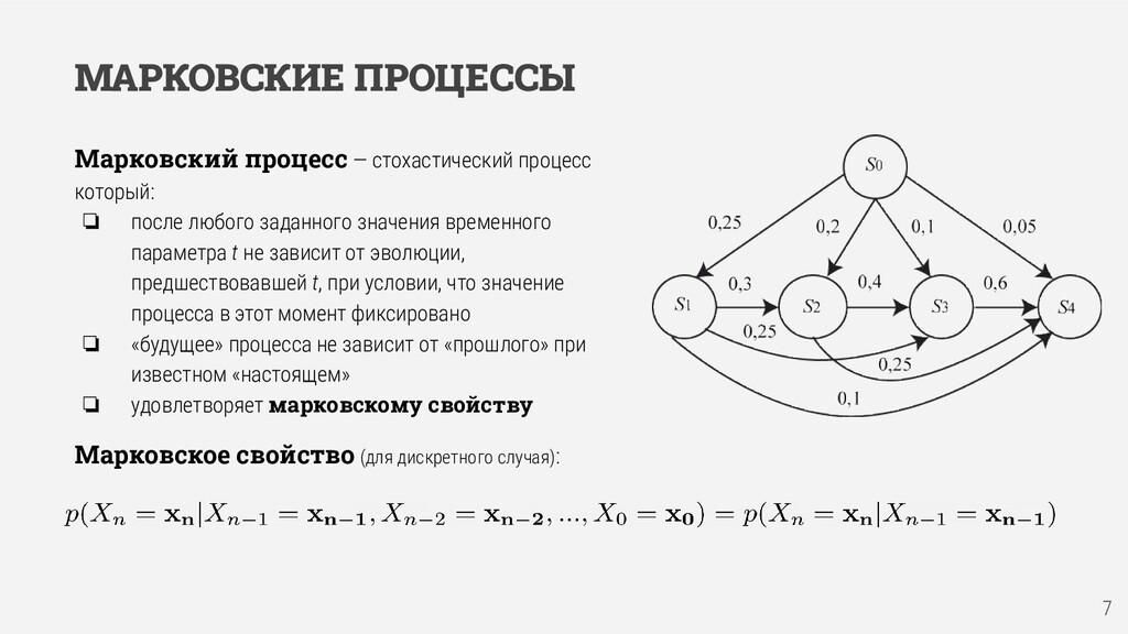 МАРКОВСКИЕ ПРОЦЕССЫ Марковское свойство (для ди...