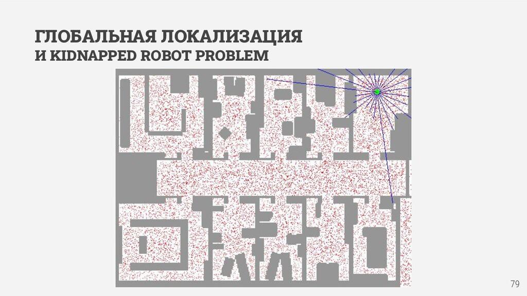 ГЛОБАЛЬНАЯ ЛОКАЛИЗАЦИЯ И KIDNAPPED ROBOT PROBLE...