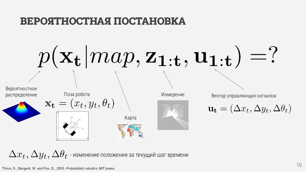 ВЕРОЯТНОСТНАЯ ПОСТАНОВКА Поза робота Карта Изме...