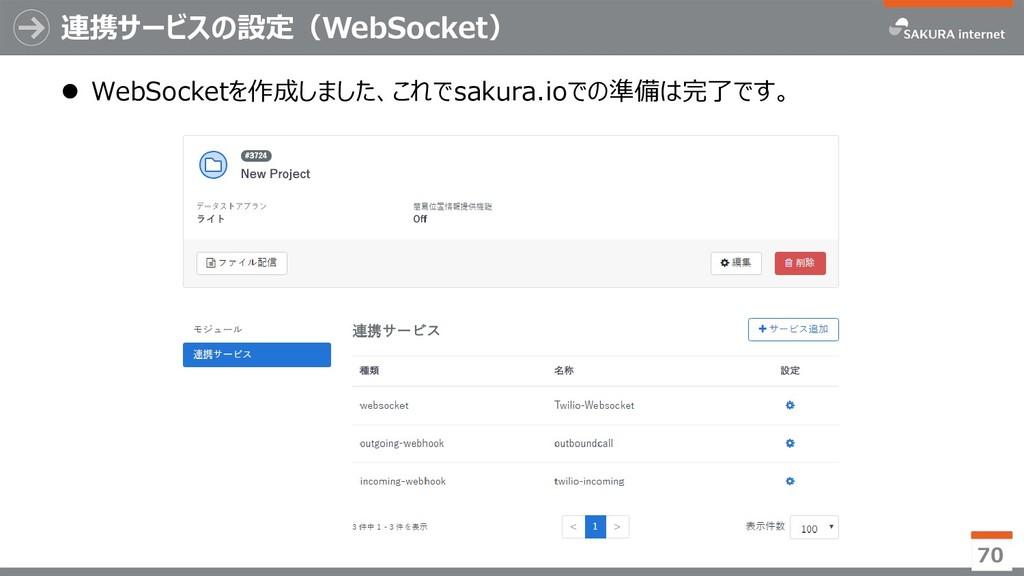 連携サービスの設定(WebSocket)  WebSocketを作成しました、これでsaku...