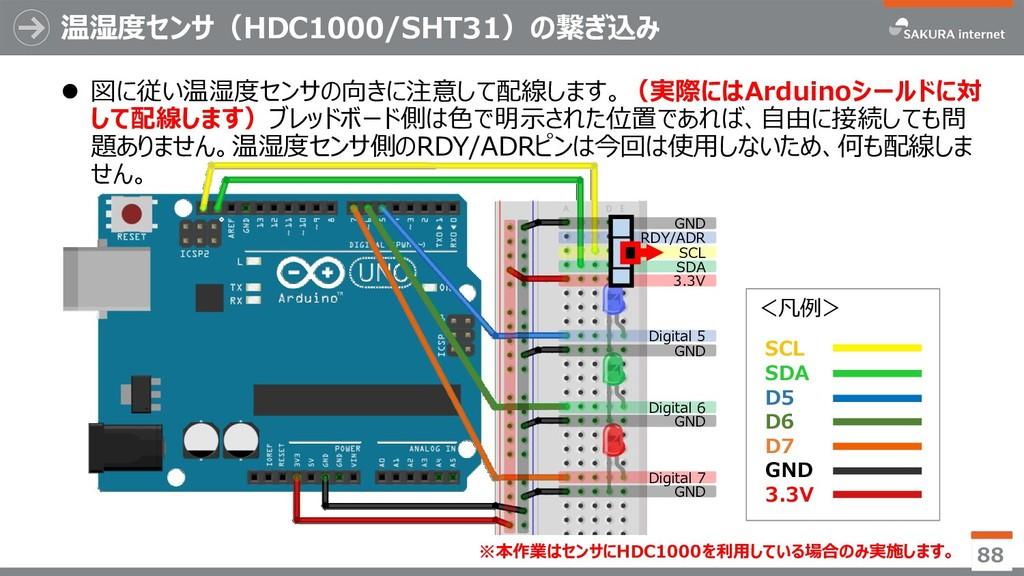 温湿度センサ(HDC1000/SHT31)の繋ぎ込み  図に従い温湿度センサの向きに注意して...