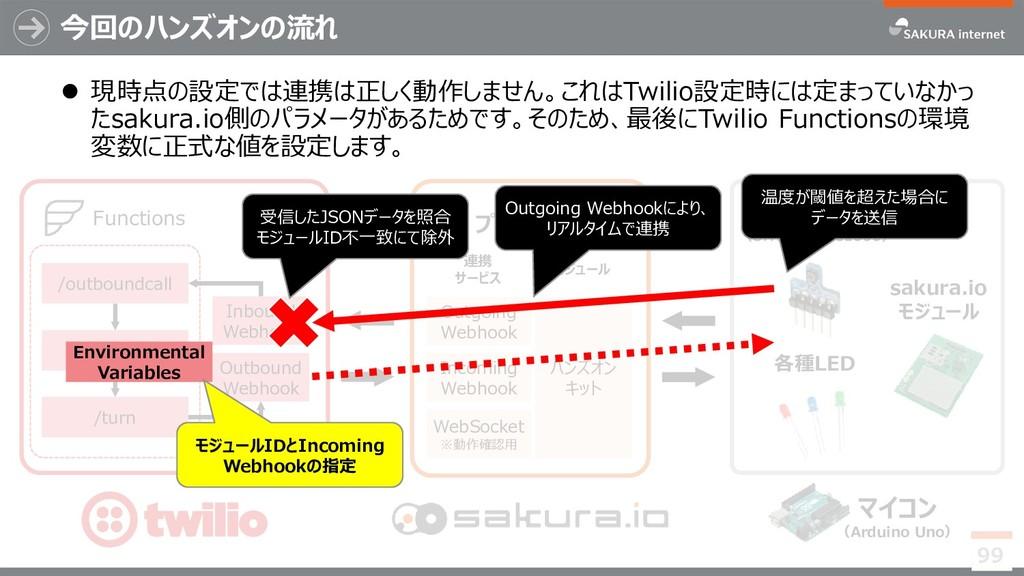 今回のハンズオンの流れ 99 マイコン (Arduino Uno) 温湿度センサ (SHT31...
