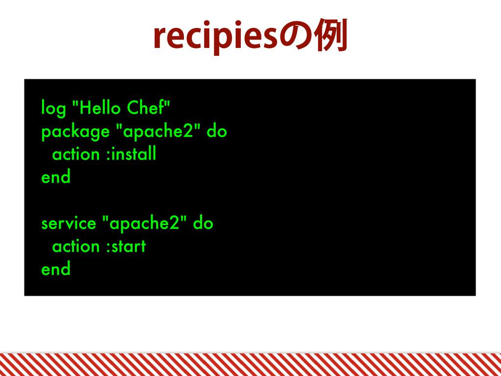 "SFDJQJFTͷྫ log ""Hello Chef"" package ""apache2"" d..."