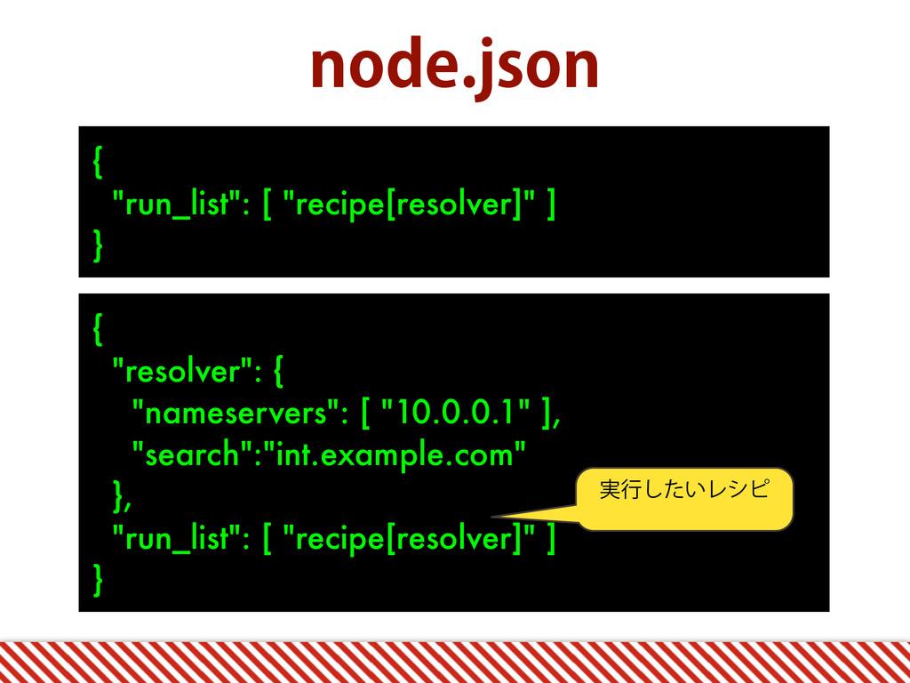 """OPEFKTPO { """"resolver"""": { """"nameservers"""": [ """"10...."""