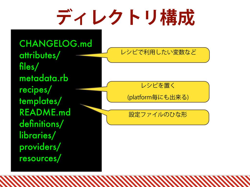 σΟϨΫτϦߏ CHANGELOG.md attributes/ files/ metadat...