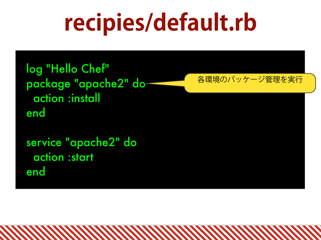 "SFDJQJFTEFGBVMUSC log ""Hello Chef"" package ""a..."