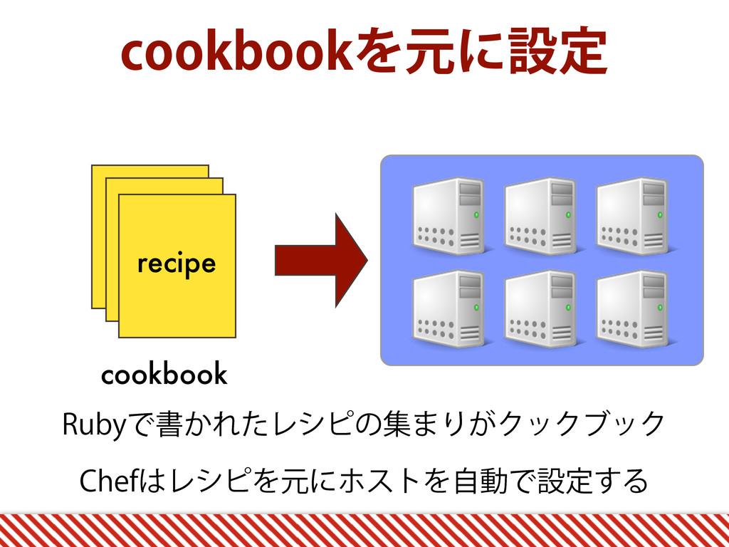 DPPLCPPLΛݩʹઃఆ recipe cookbook 3VCZͰॻ͔ΕͨϨγϐͷू·Γ͕...