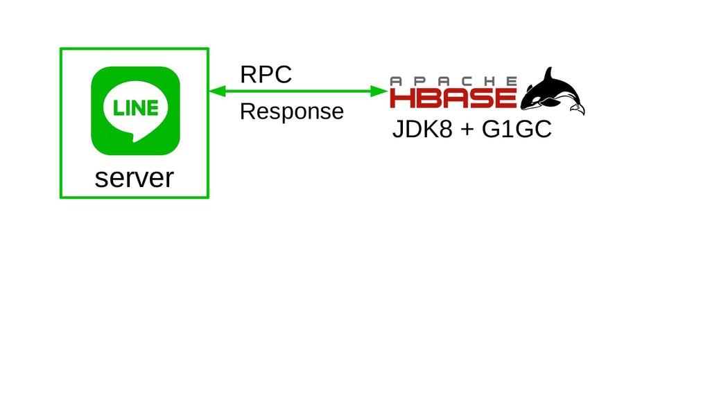 RPC Response JDK8 + G1GC server