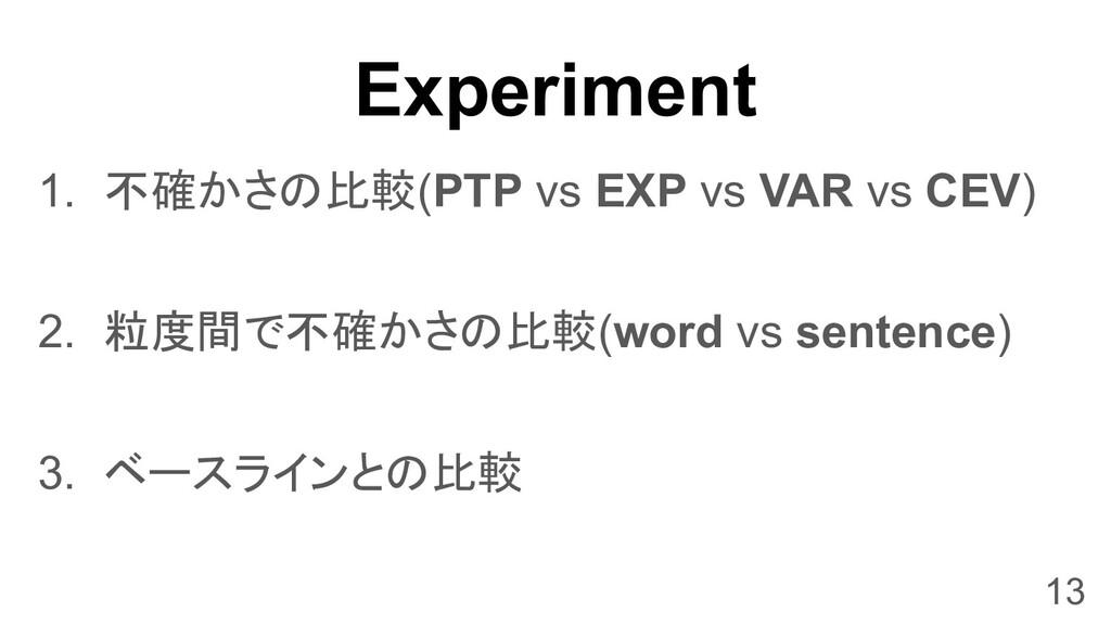 Experiment 1. 不確かさの比較(PTP vs EXP vs VAR vs CEV)...