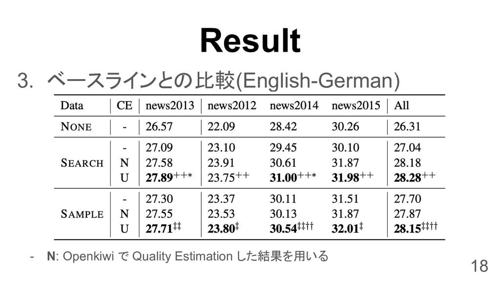 Result 3. ベースラインとの比較(English-German) - N: Openk...