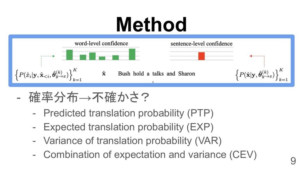 Method 9 - 確率分布→不確かさ? - Predicted translation p...