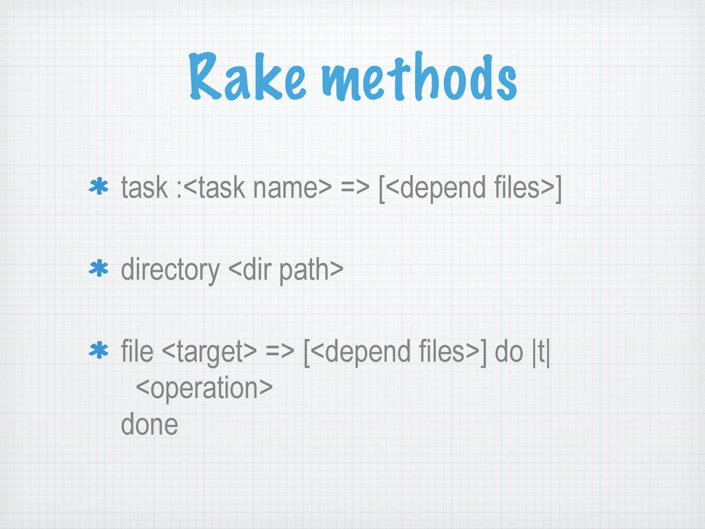 Rake methods task :<task name> => [<depend file...
