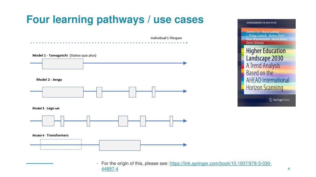 Four learning pathways / use cases 4 - For the ...