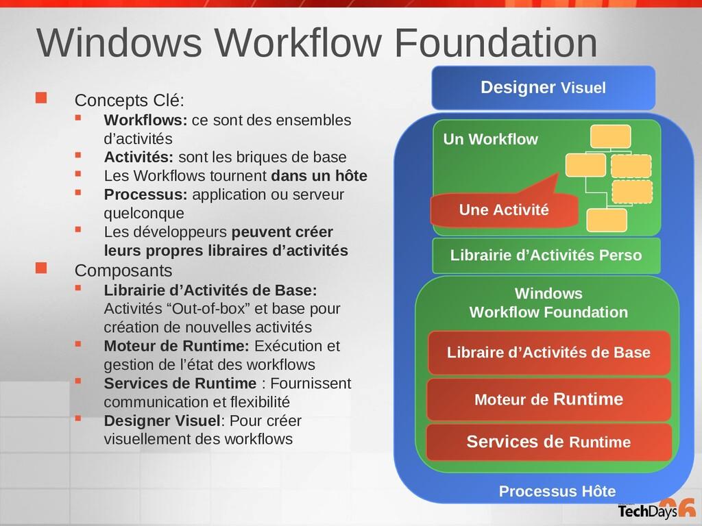Windows Workflow Foundation  Concepts Clé:  W...