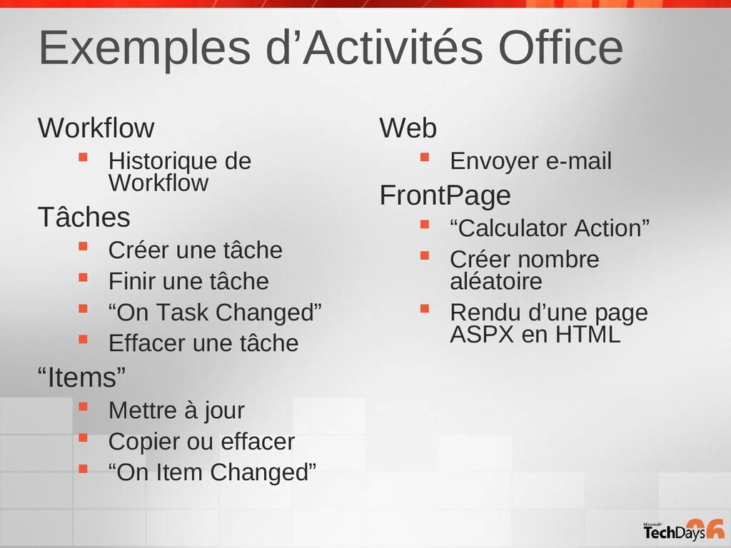 Exemples d'Activités Office Workflow  Historiq...