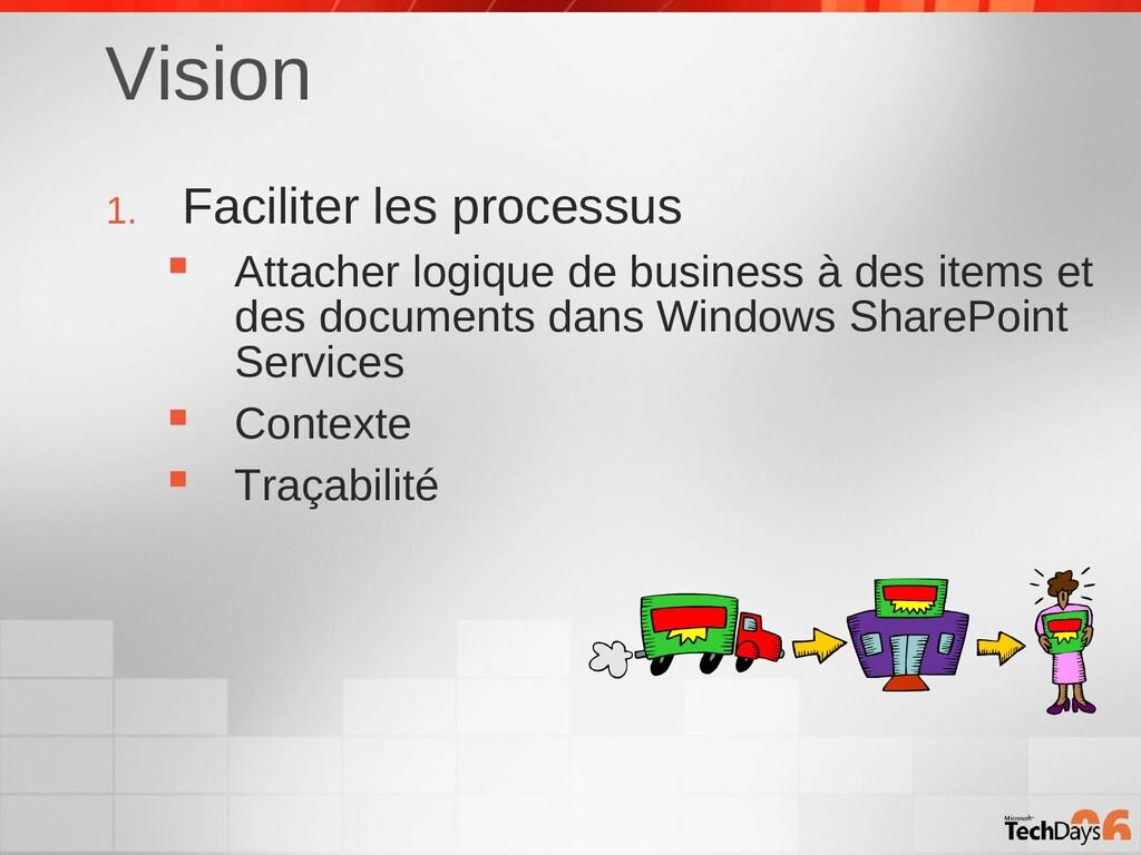 Vision 1. Faciliter les processus  Attacher lo...