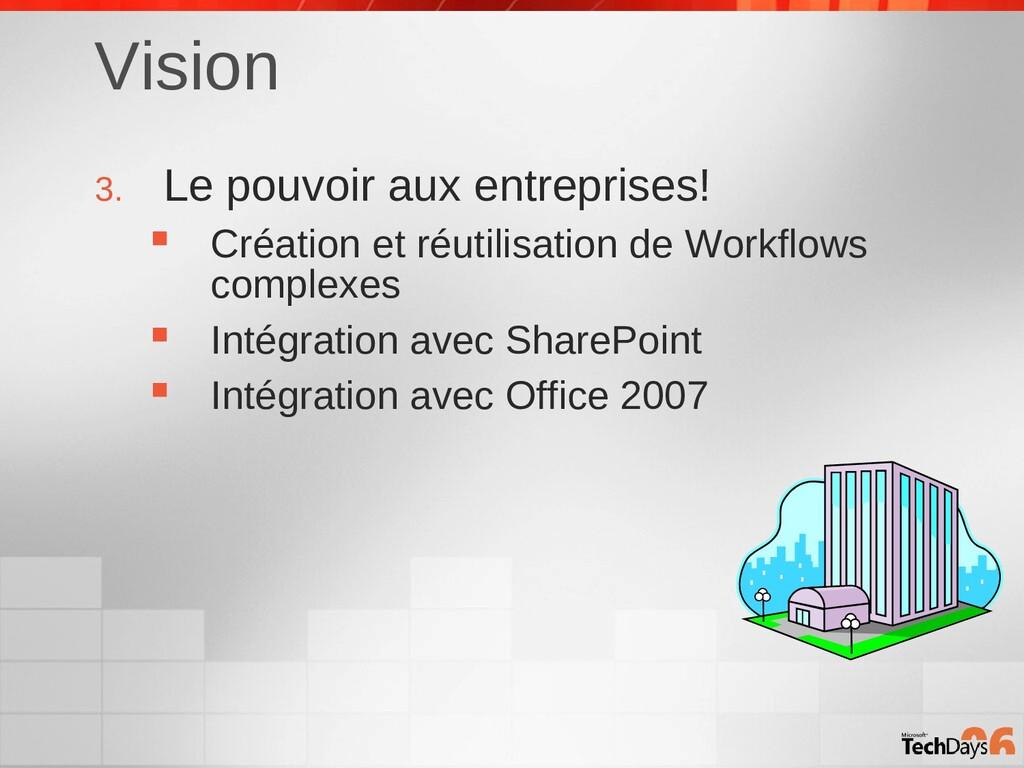 Vision 3. Le pouvoir aux entreprises!  Créatio...
