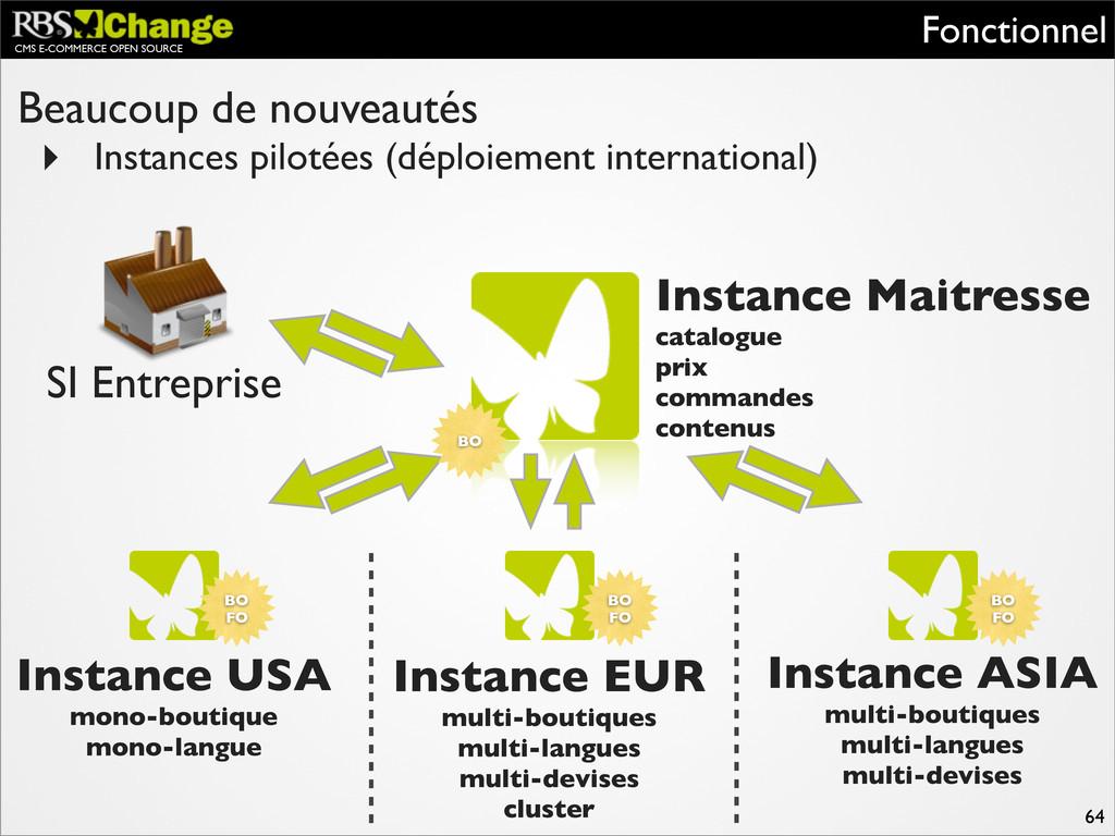 CMS E-COMMERCE OPEN SOURCE Fonctionnel 64 Beauc...