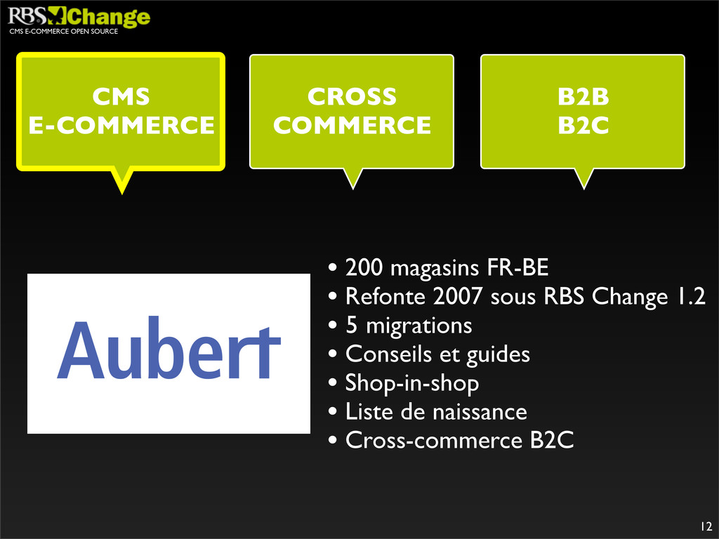 CMS E-COMMERCE OPEN SOURCE 12 • 200 magasins FR...