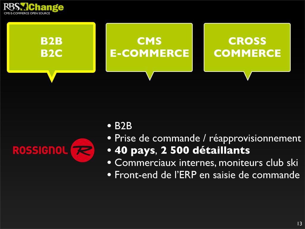 CMS E-COMMERCE OPEN SOURCE 13 • B2B • Prise de ...